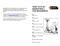 Aussie hoops How To Play Basketball