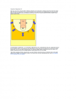Connecticut Rebounding Drill